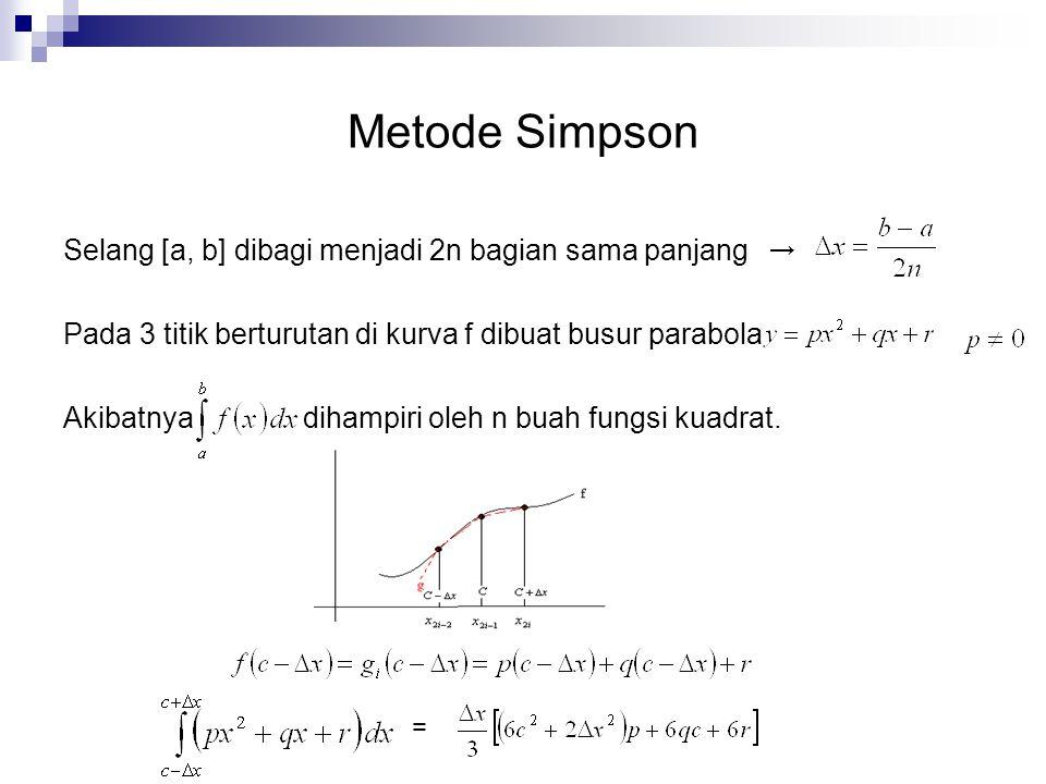 Metode Simpson Selang [a, b] dibagi menjadi 2n bagian sama panjang